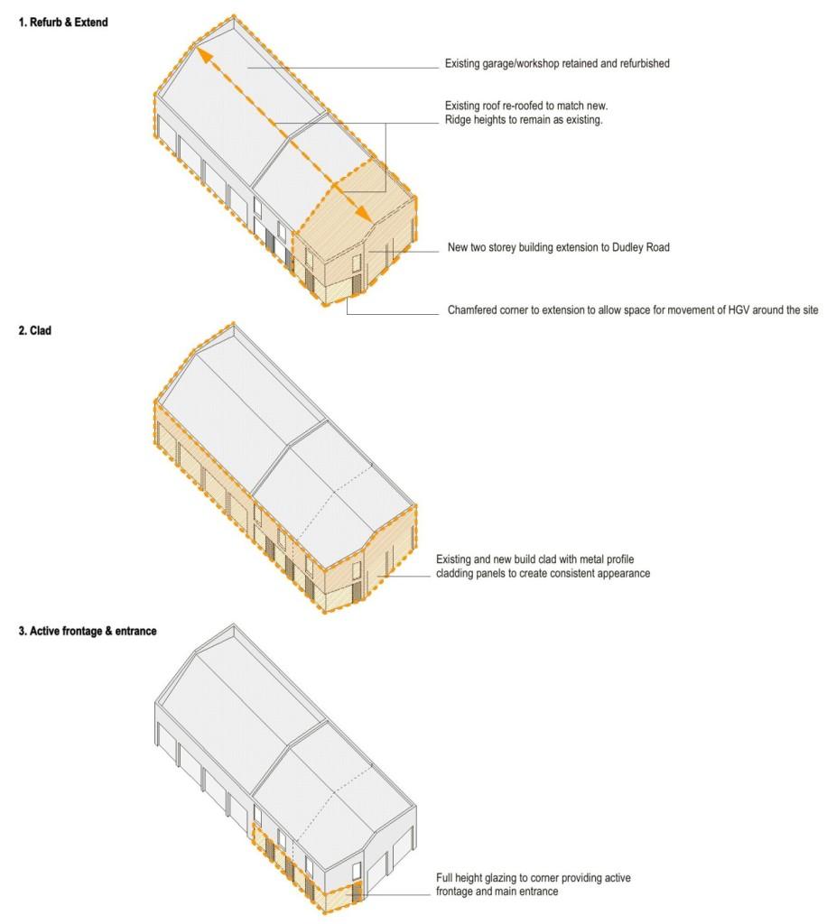 1923Platinum Concept Diagrams